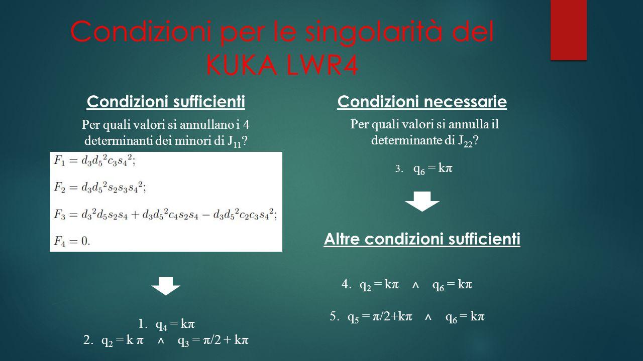 Condizioni per le singolarità del KUKA LWR4