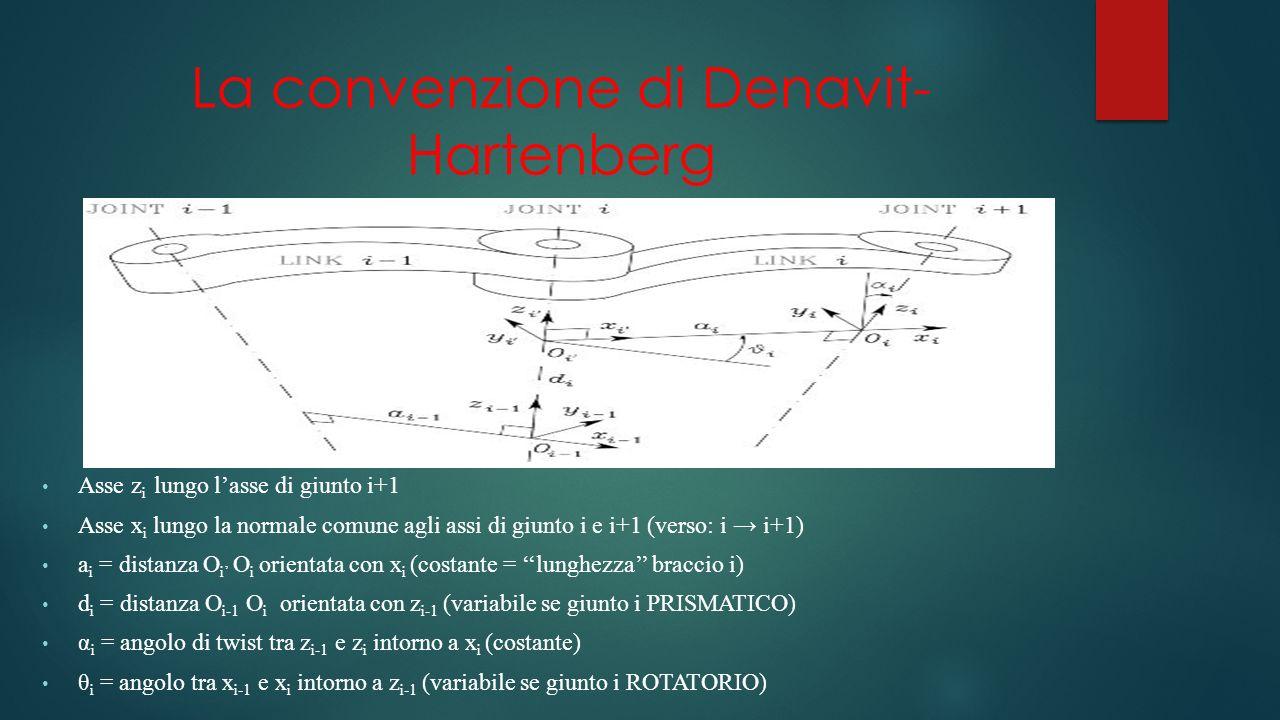La convenzione di Denavit-Hartenberg