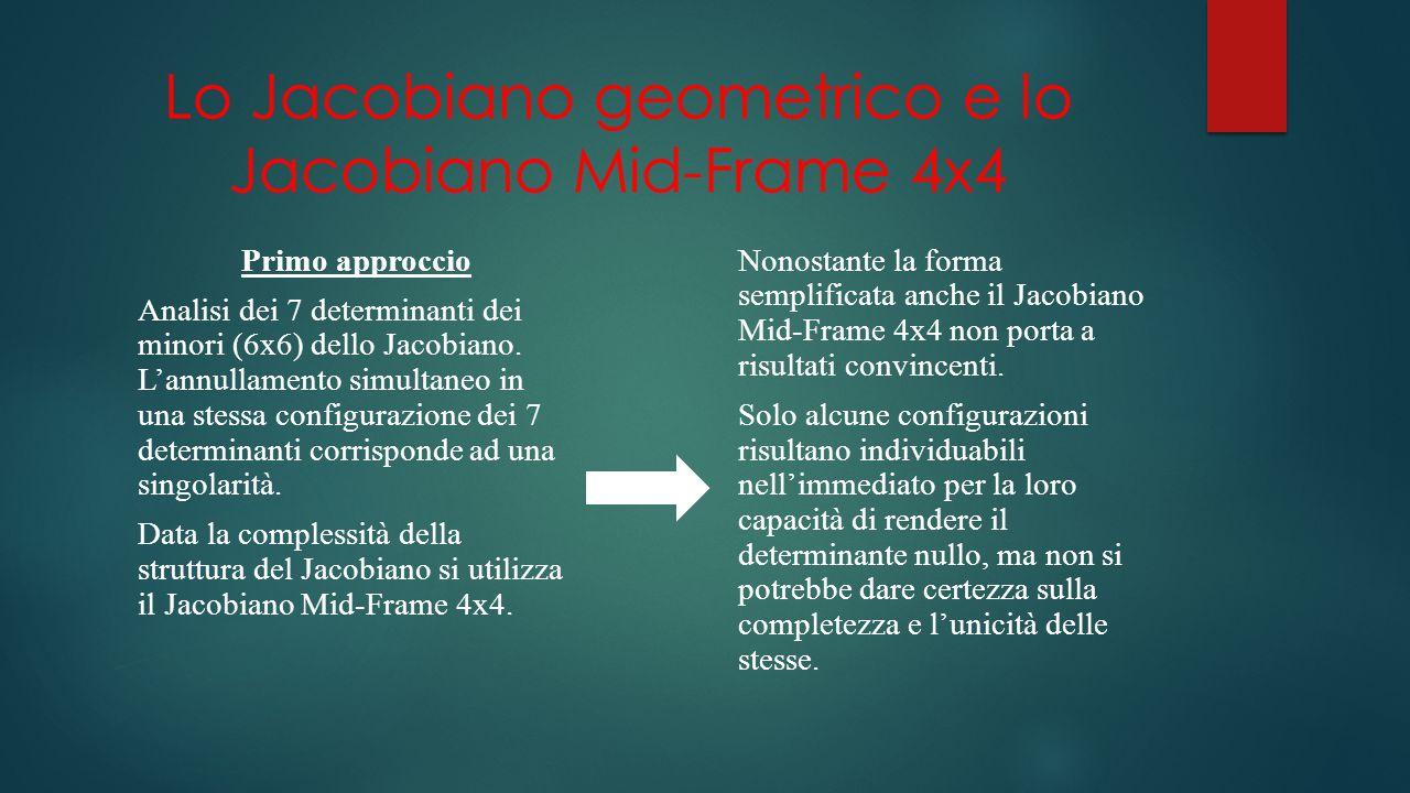 Lo Jacobiano geometrico e lo Jacobiano Mid-Frame 4x4