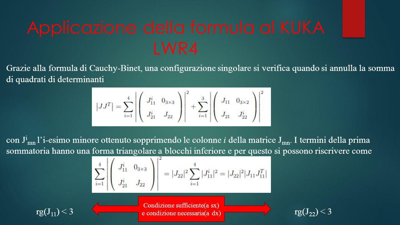 Applicazione della formula al KUKA LWR4
