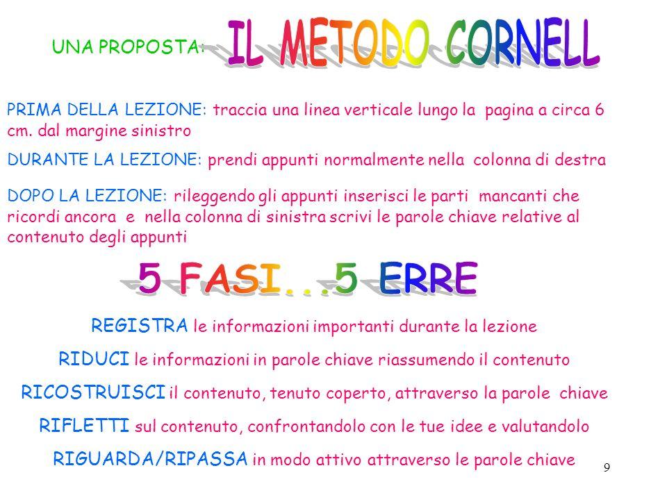 IL METODO CORNELL 5 FASI...5 ERRE