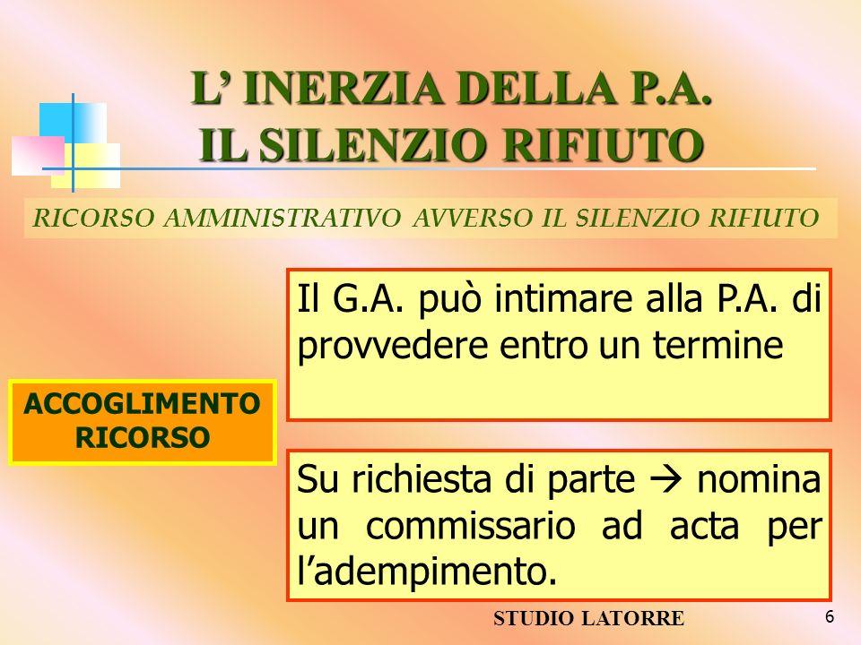 L' INERZIA DELLA P.A. IL SILENZIO RIFIUTO