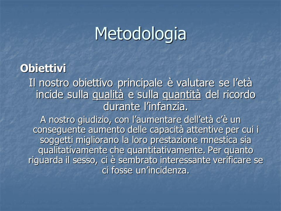Metodologia Obiettivi