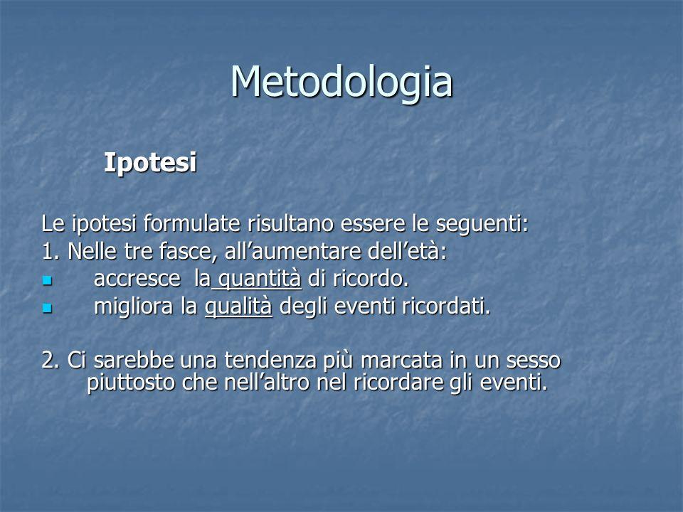 Metodologia Ipotesi Le ipotesi formulate risultano essere le seguenti:
