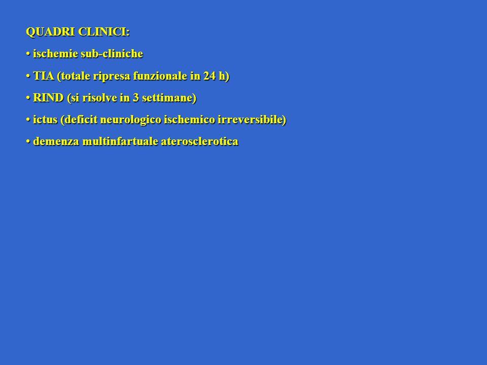 QUADRI CLINICI: ischemie sub-cliniche. TIA (totale ripresa funzionale in 24 h) RIND (si risolve in 3 settimane)