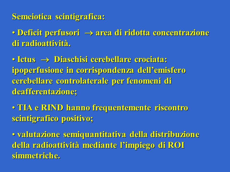 Semeiotica scintigrafica: