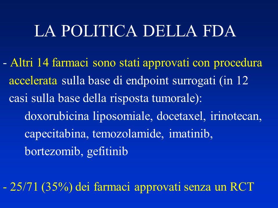 LA POLITICA DELLA FDA - Altri 14 farmaci sono stati approvati con procedura. accelerata sulla base di endpoint surrogati (in 12.