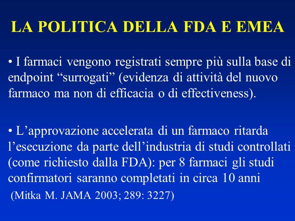 LA POLITICA DELLA FDA E EMEA
