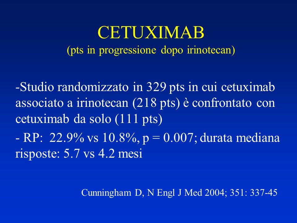 CETUXIMAB (pts in progressione dopo irinotecan)