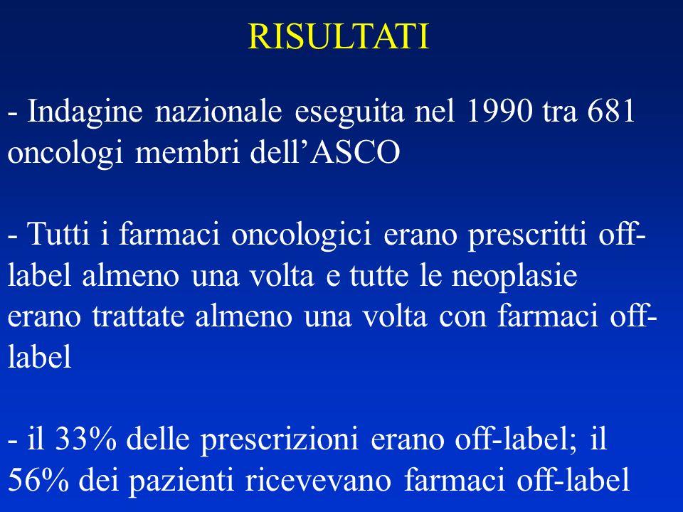 RISULTATI Indagine nazionale eseguita nel 1990 tra 681 oncologi membri dell'ASCO.