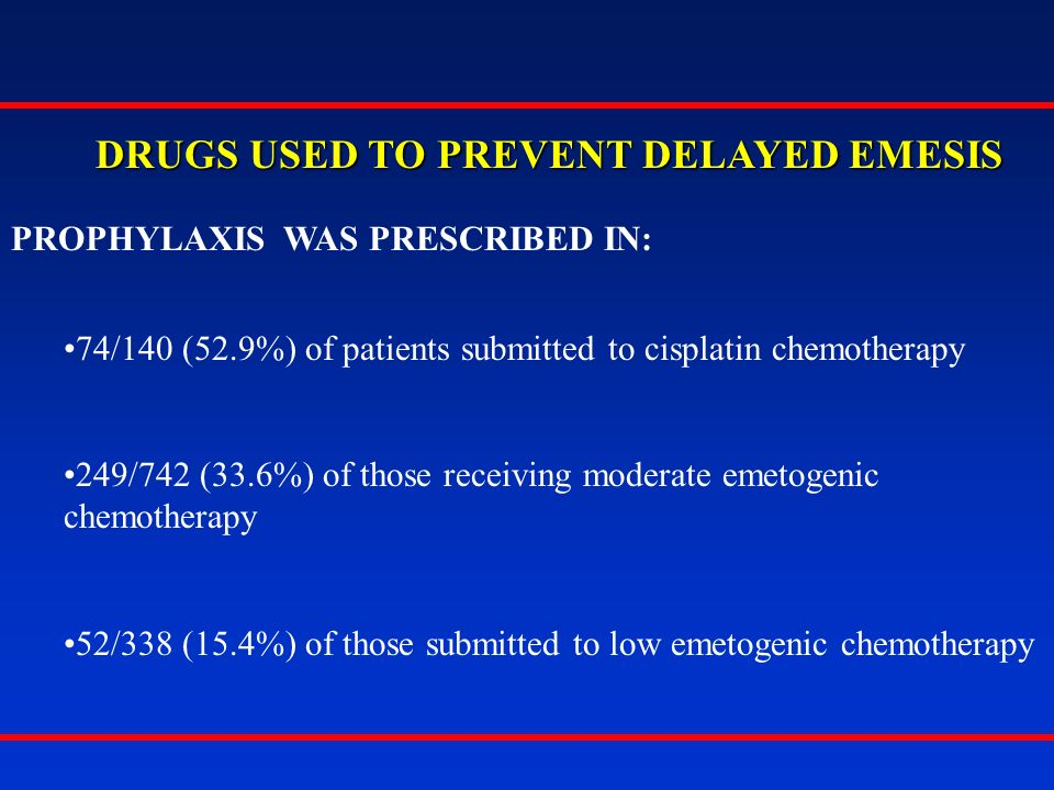 DRUGS USED TO PREVENT DELAYED EMESIS