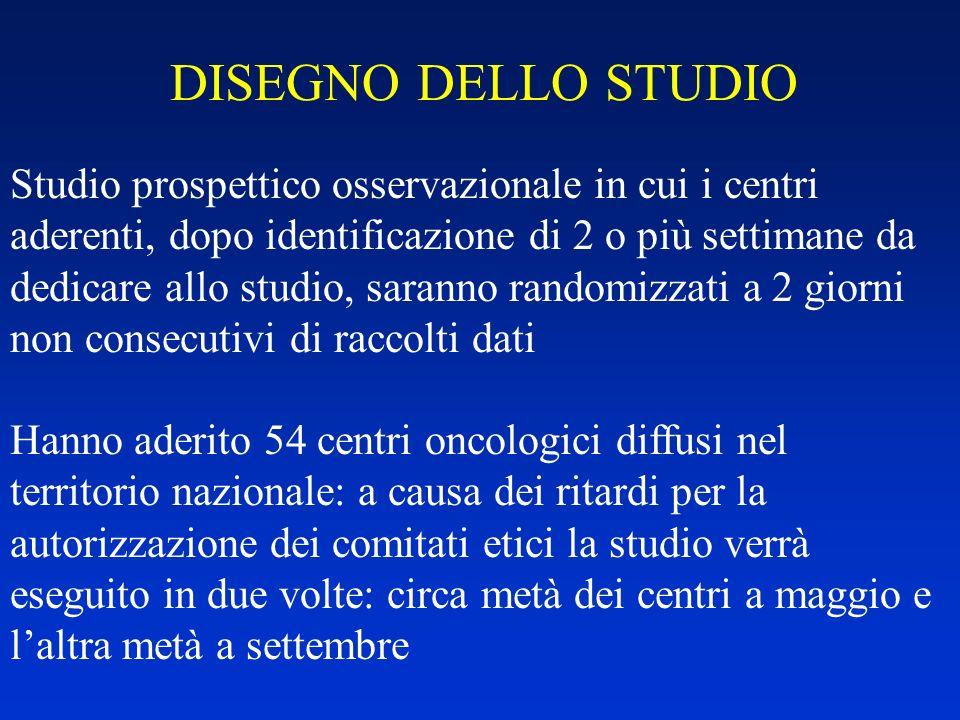 DISEGNO DELLO STUDIO