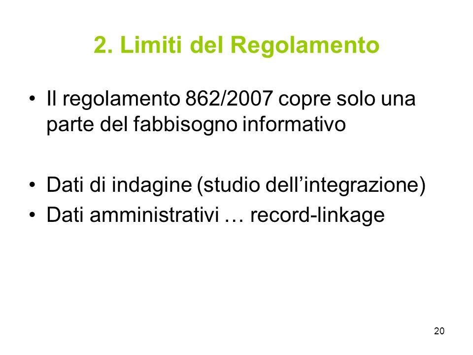2. Limiti del Regolamento