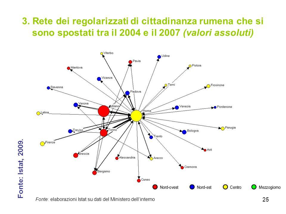 3. Rete dei regolarizzati di cittadinanza rumena che si sono spostati tra il 2004 e il 2007 (valori assoluti)