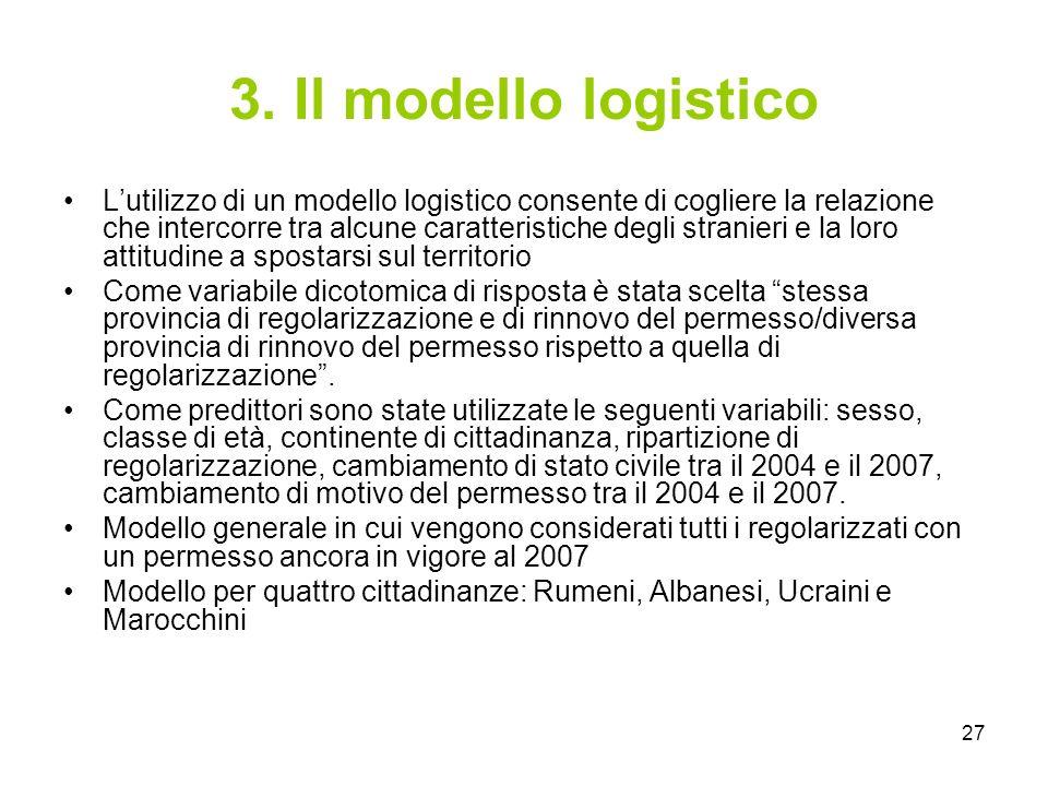 3. Il modello logistico