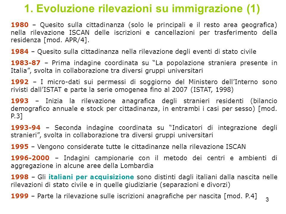 1. Evoluzione rilevazioni su immigrazione (1)