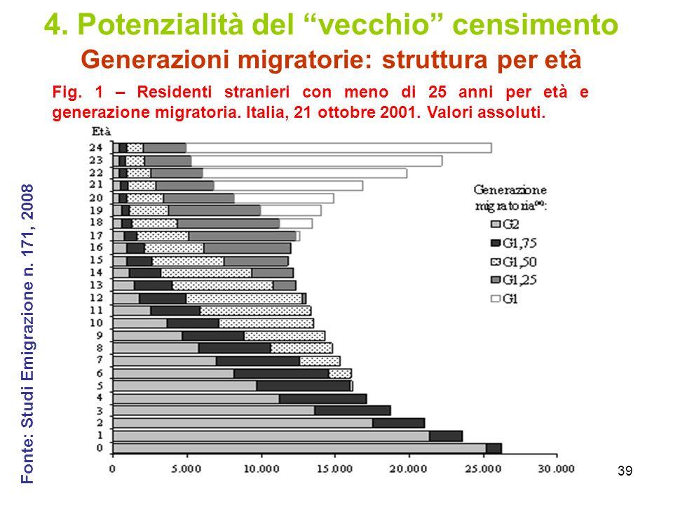 4. Potenzialità del vecchio censimento Generazioni migratorie: struttura per età