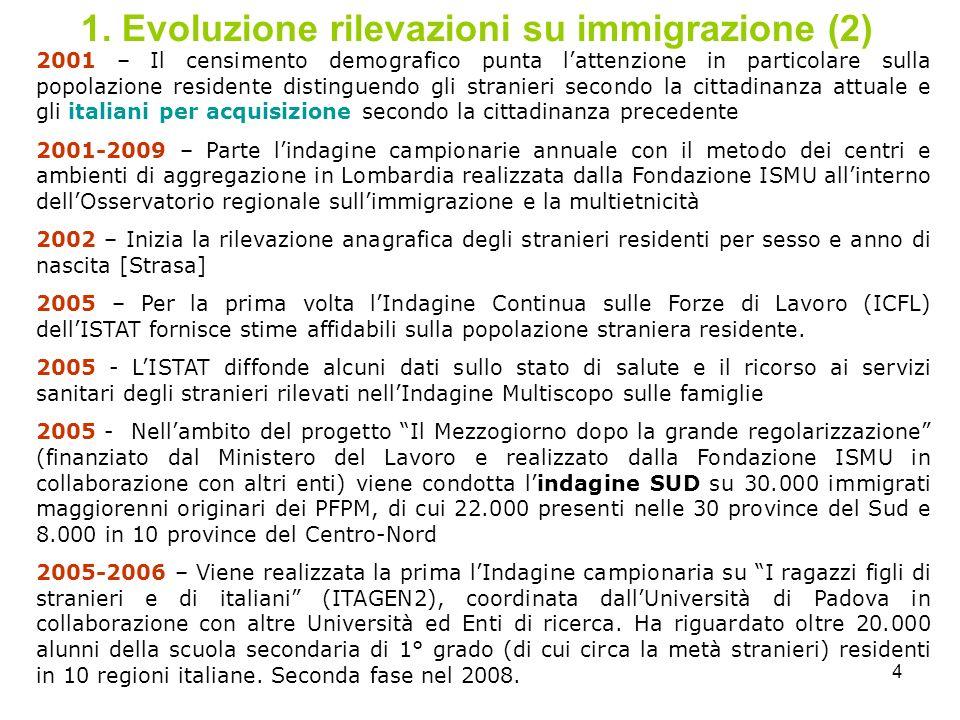 1. Evoluzione rilevazioni su immigrazione (2)