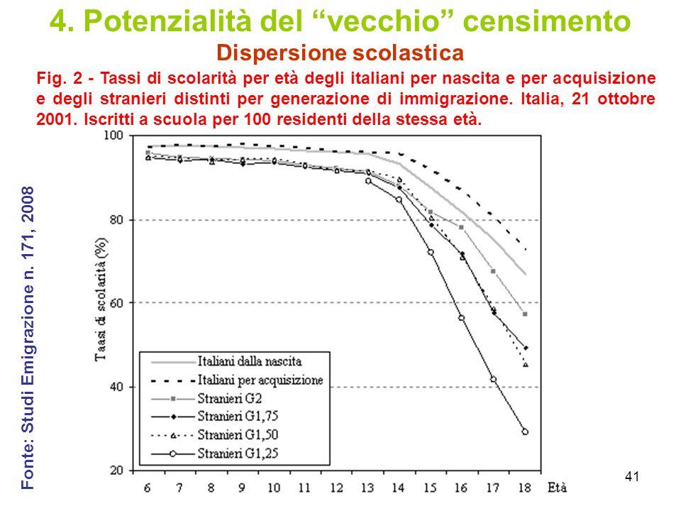 4. Potenzialità del vecchio censimento Dispersione scolastica