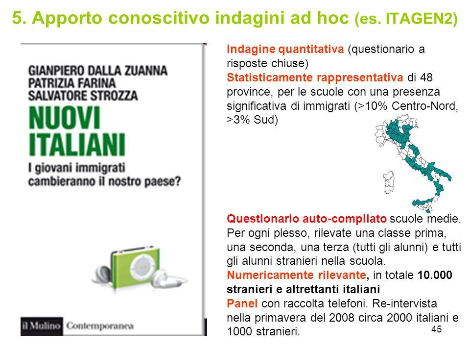5. Apporto conoscitivo indagini ad hoc (es. ITAGEN2)