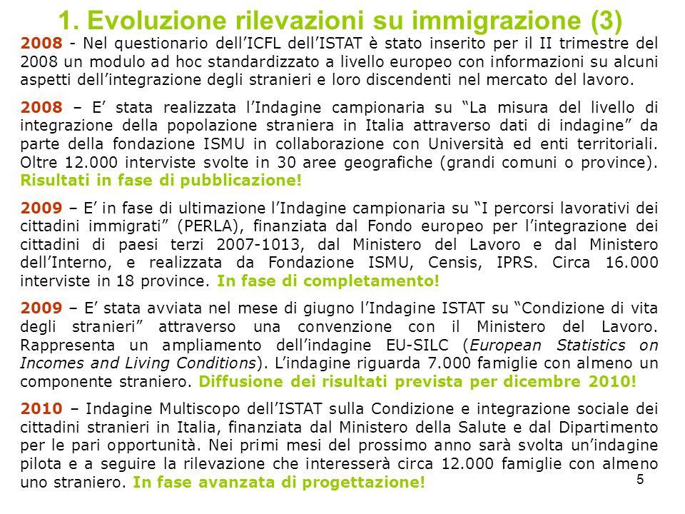 1. Evoluzione rilevazioni su immigrazione (3)