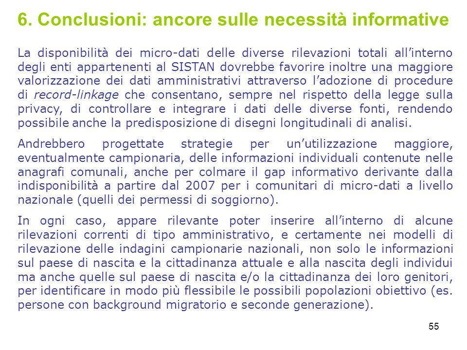 6. Conclusioni: ancore sulle necessità informative