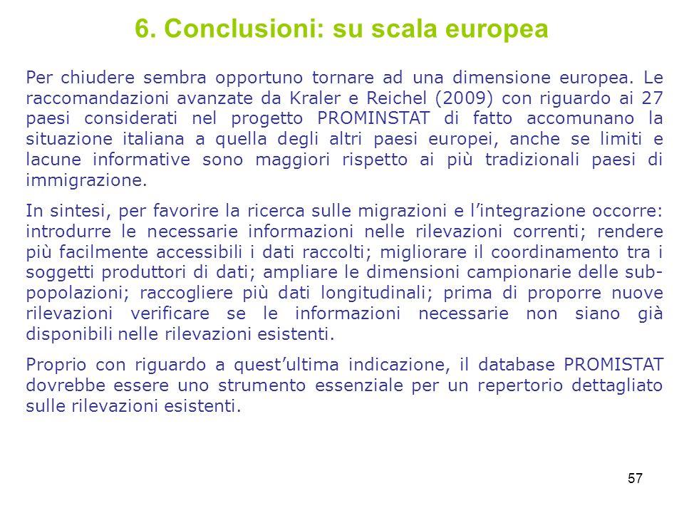 6. Conclusioni: su scala europea