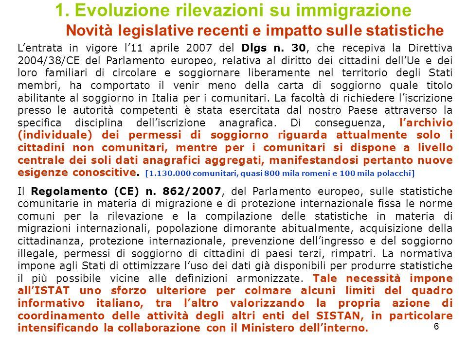 1. Evoluzione rilevazioni su immigrazione Novità legislative recenti e impatto sulle statistiche