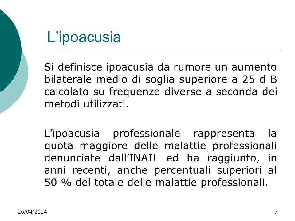 L'ipoacusia