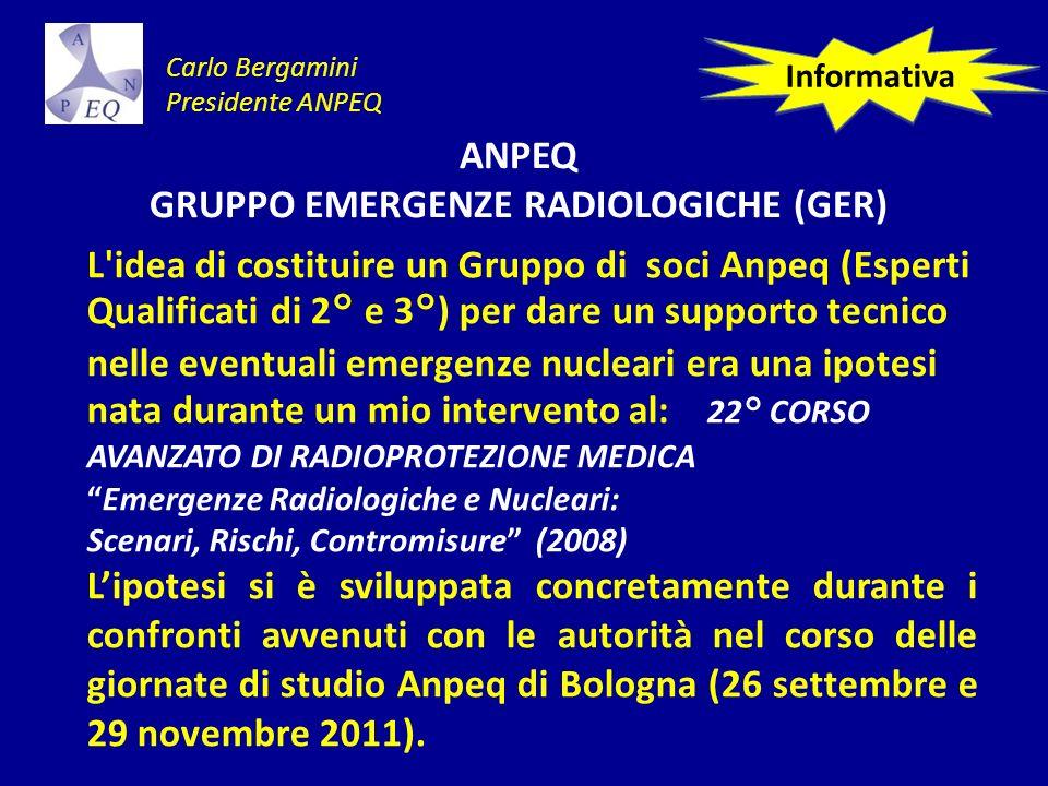 GRUPPO EMERGENZE RADIOLOGICHE (GER)