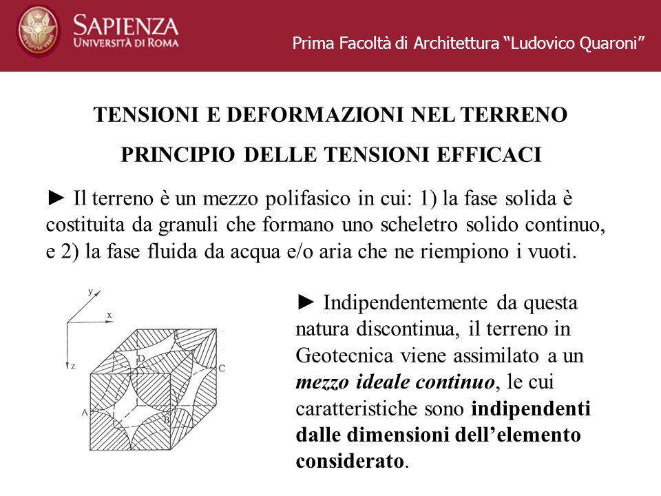 TENSIONI E DEFORMAZIONI NEL TERRENO PRINCIPIO DELLE TENSIONI EFFICACI