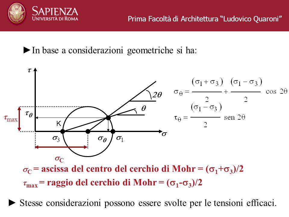 ►In base a considerazioni geometriche si ha: