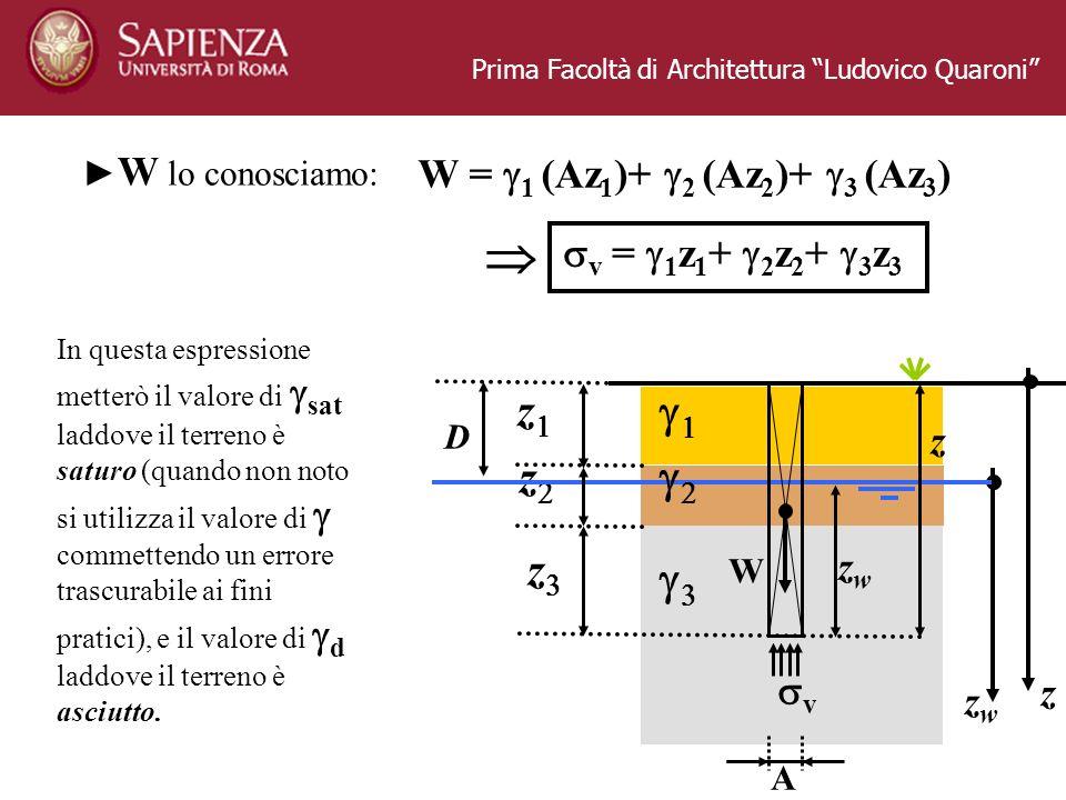  z1 g1 z2 g2 z3 g3 W = g1 (Az1)+ g2 (Az2)+ g3 (Az3)