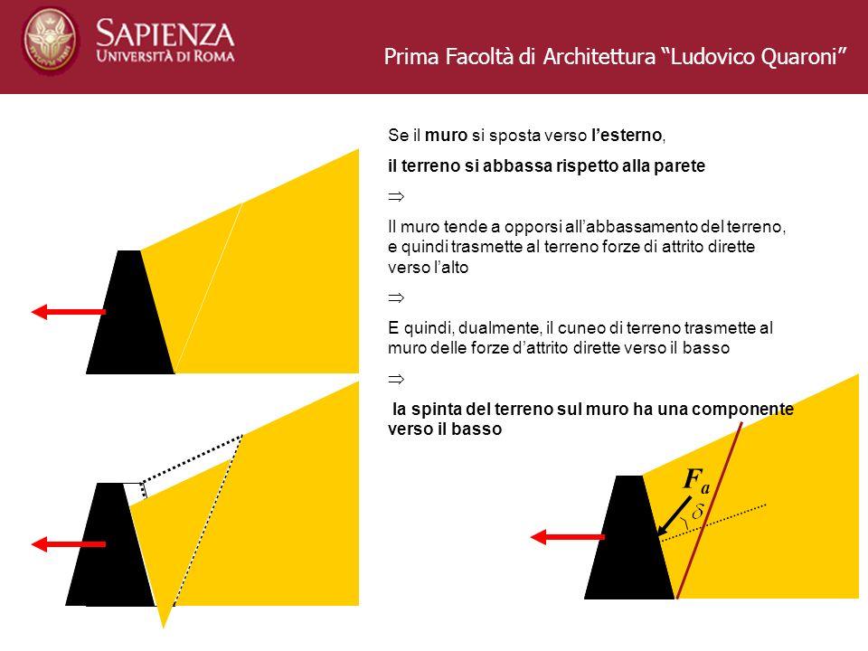 Fa Prima Facoltà di Architettura Ludovico Quaroni