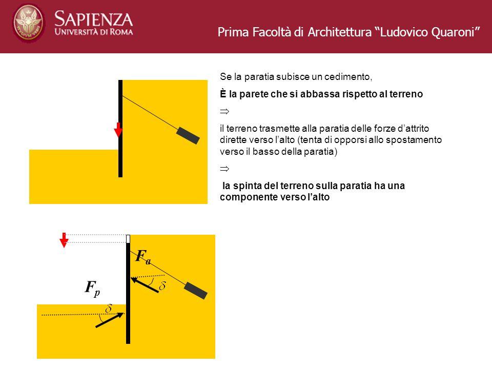 Fa Fp Prima Facoltà di Architettura Ludovico Quaroni