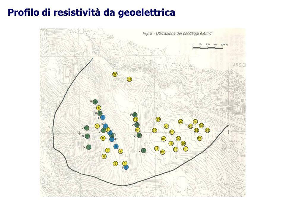 Profilo di resistività da geoelettrica