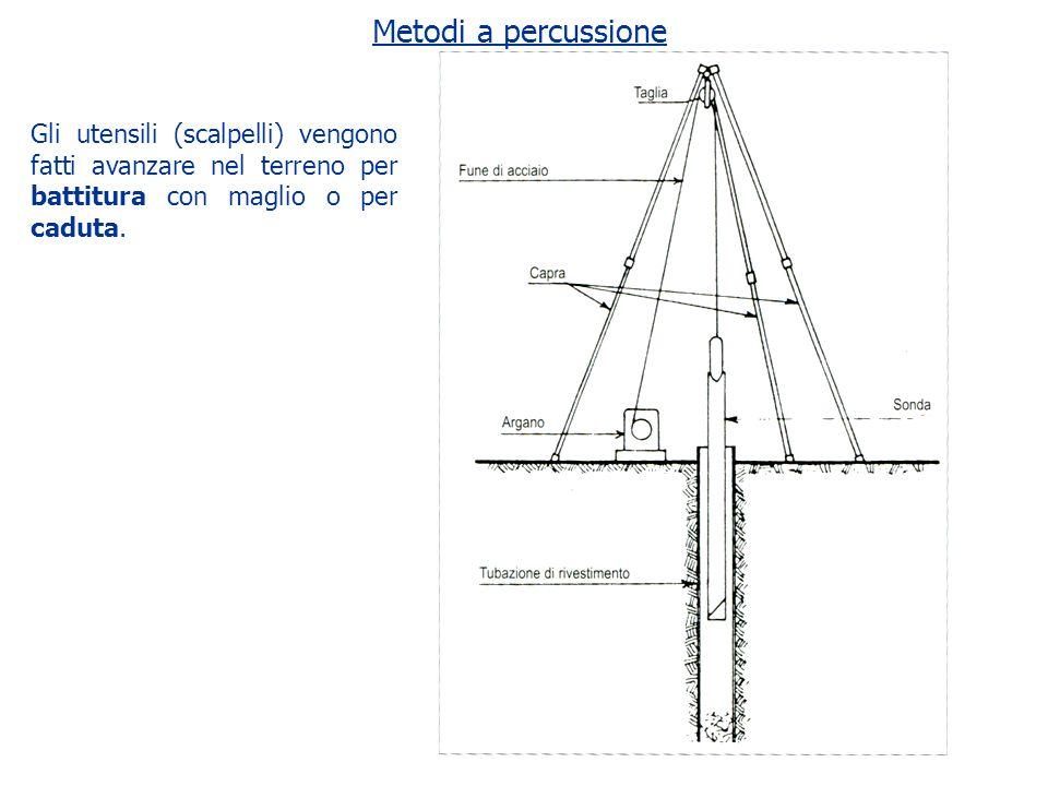 Metodi a percussione Gli utensili (scalpelli) vengono fatti avanzare nel terreno per battitura con maglio o per caduta.