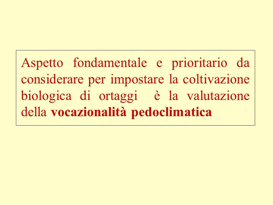 Aspetto fondamentale e prioritario da considerare per impostare la coltivazione biologica di ortaggi è la valutazione della vocazionalità pedoclimatica