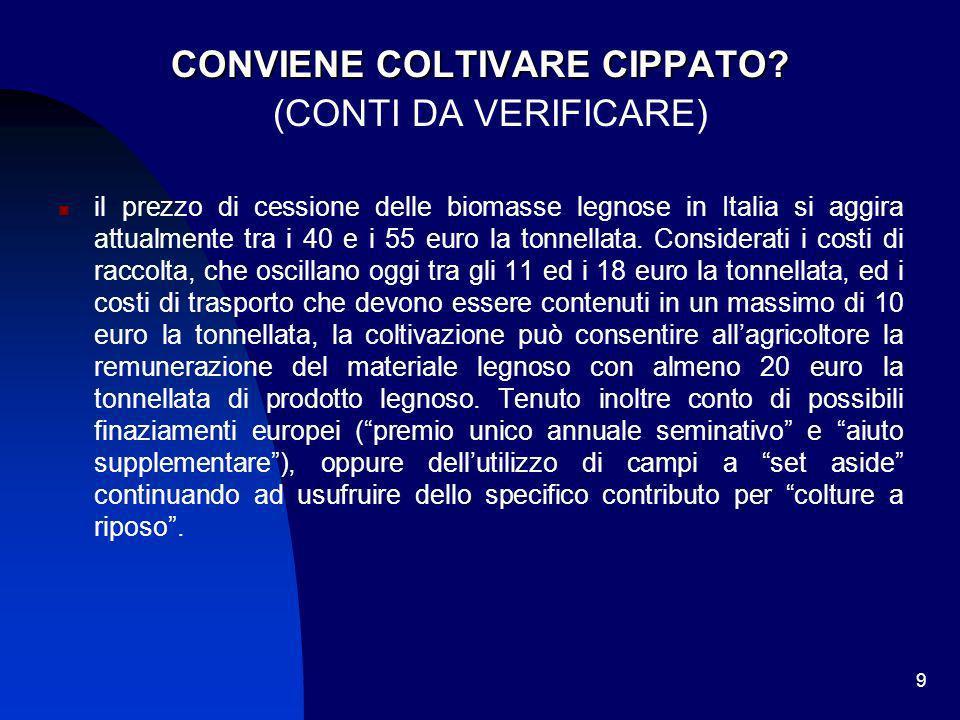CONVIENE COLTIVARE CIPPATO