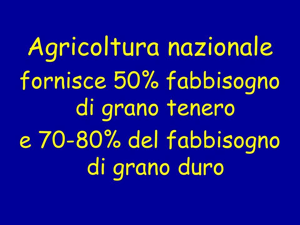 Agricoltura nazionale