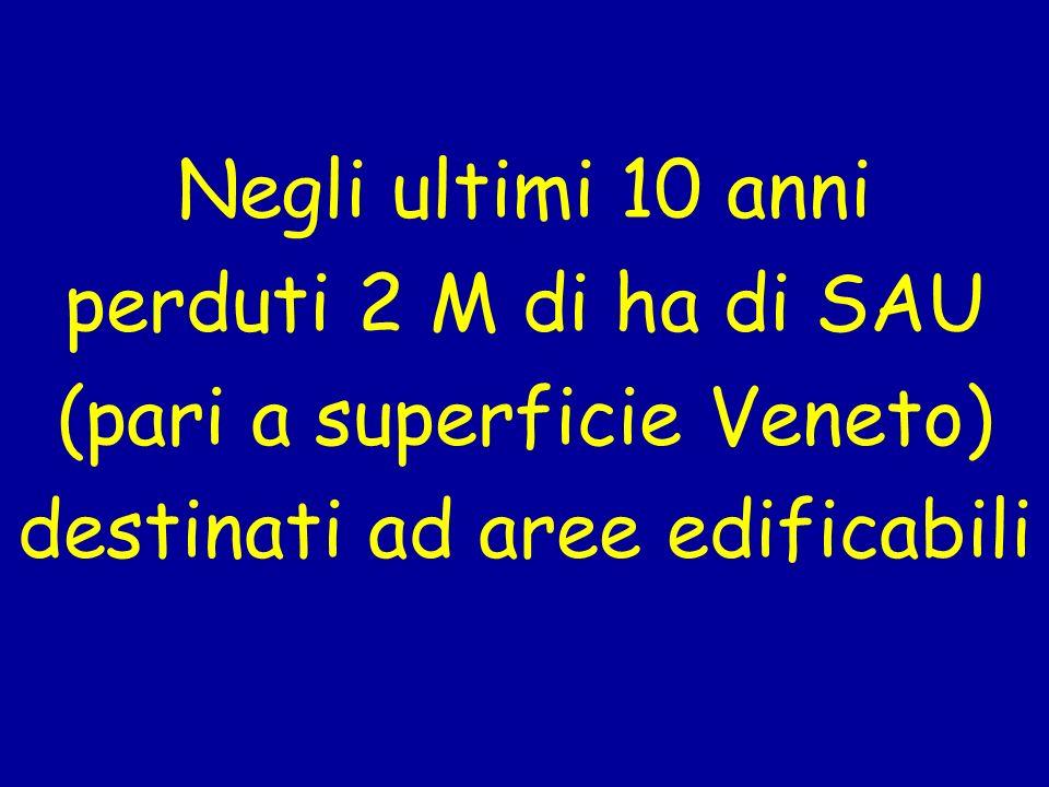 Negli ultimi 10 anni perduti 2 M di ha di SAU (pari a superficie Veneto) destinati ad aree edificabili