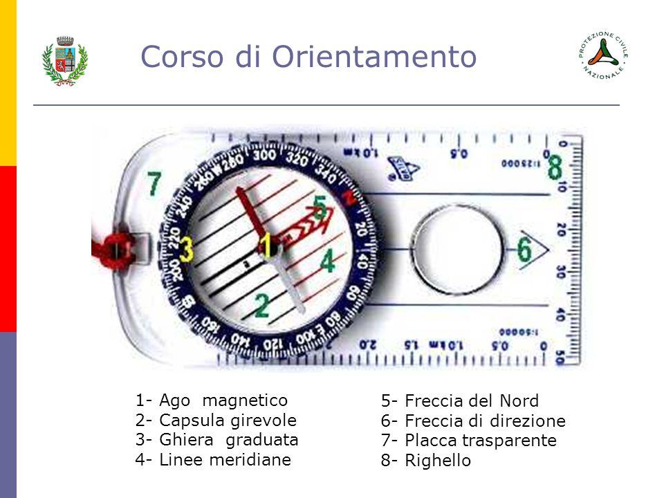 1- Ago magnetico 2- Capsula girevole. 3- Ghiera graduata. 4- Linee meridiane. 5- Freccia del Nord.