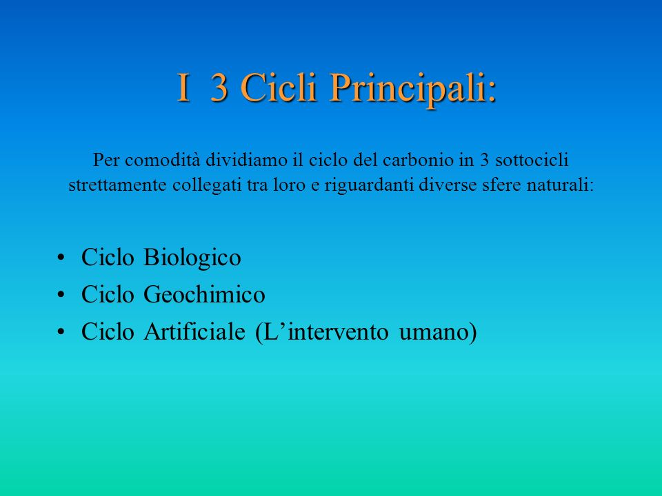 I 3 Cicli Principali: Ciclo Biologico Ciclo Geochimico