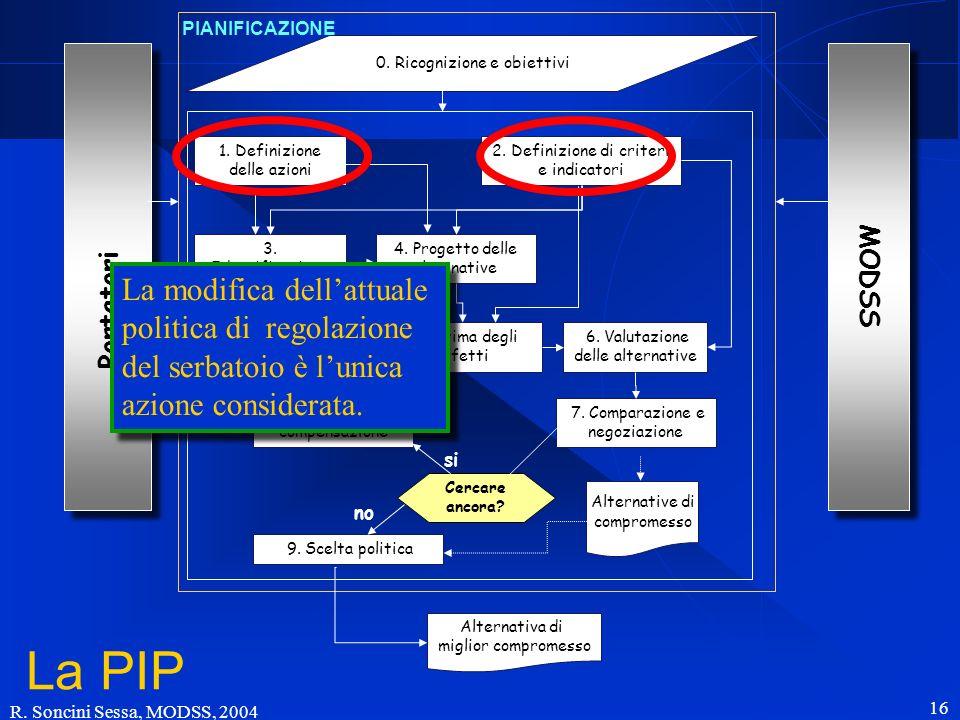 PIANIFICAZIONE 0. Ricognizione e obiettivi. MODSS. 1. Definizione delle azioni. 2. Definizione di criteri e indicatori.