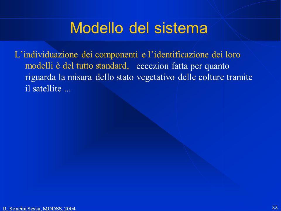 Modello del sistema L'individuazione dei componenti e l'identificazione dei loro modelli è del tutto standard,