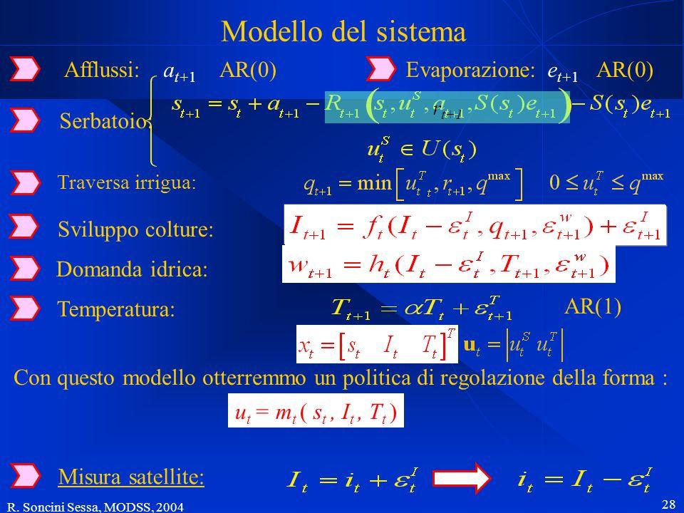Con questo modello otterremmo un politica di regolazione della forma :