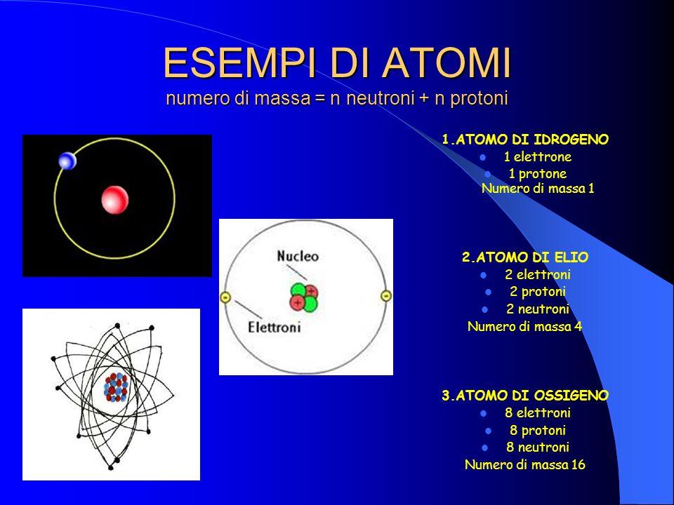ESEMPI DI ATOMI numero di massa = n neutroni + n protoni