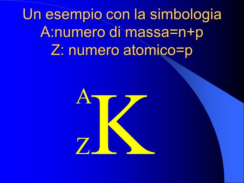 Un esempio con la simbologia A:numero di massa=n+p Z: numero atomico=p