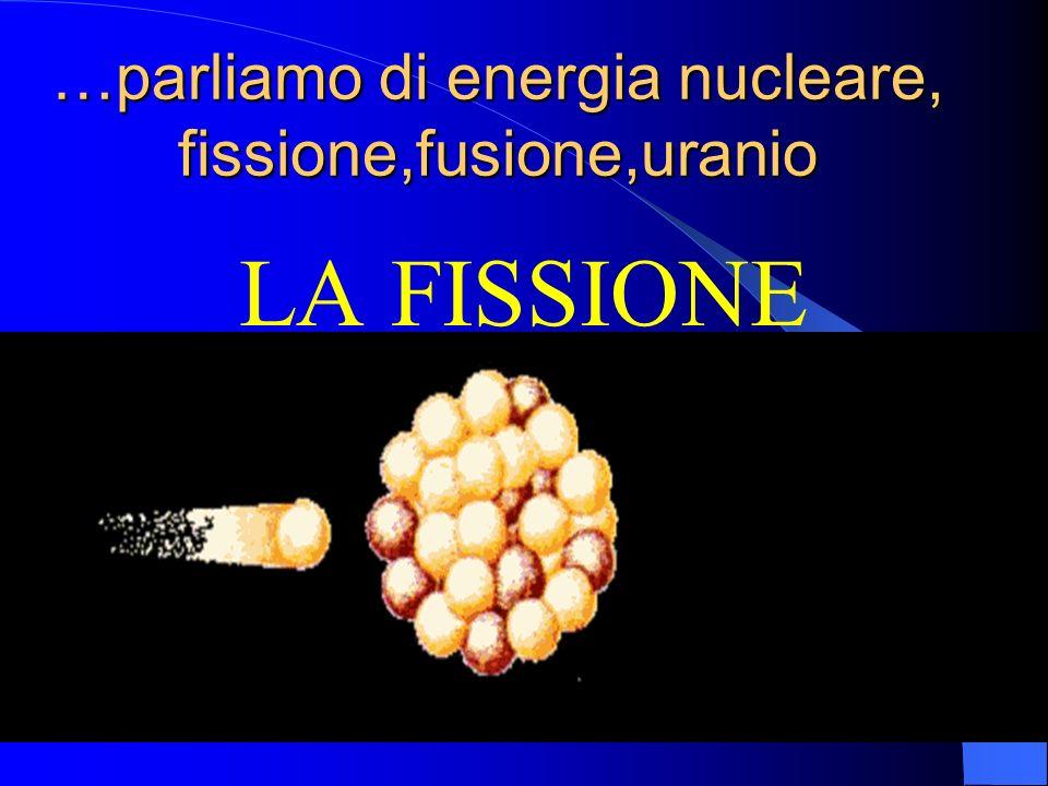 …parliamo di energia nucleare, fissione,fusione,uranio