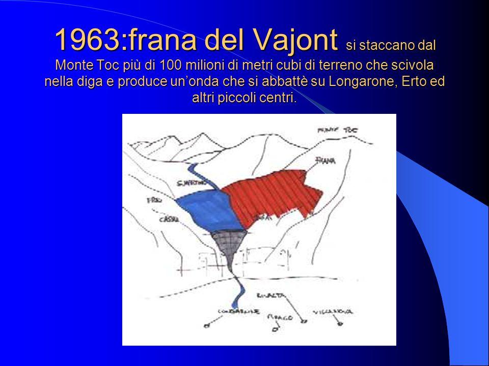1963:frana del Vajont si staccano dal Monte Toc più di 100 milioni di metri cubi di terreno che scivola nella diga e produce un'onda che si abbattè su Longarone, Erto ed altri piccoli centri.